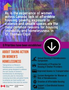 priorities for taking action against women's homelessness